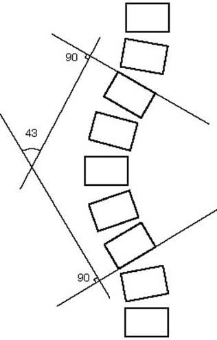 Cobb Angle